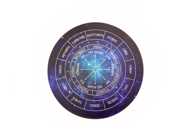 pendulum board at surrendertohappiness.com